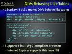 divs behaving like tables