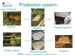 production system4