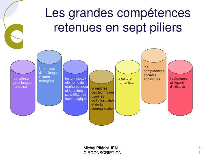 Les grandes compétences retenues en sept piliers