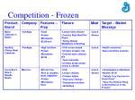 competition frozen