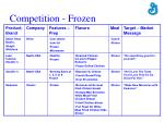 competition frozen1