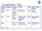 competition wet