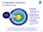 competitive analysis consideration set