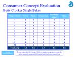 consumer concept evaluation betty crocker single bakes