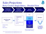 sales projections betty crocker single bakes detailed view