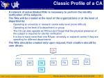 classic profile of a ca