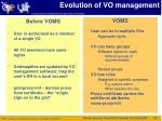 evolution of vo management