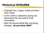 historical schlema