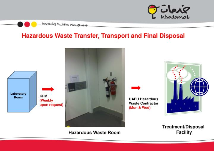 Hazardous Waste Transfer, Transport and Final Disposal