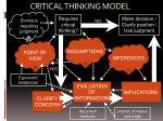 critical thinking model2
