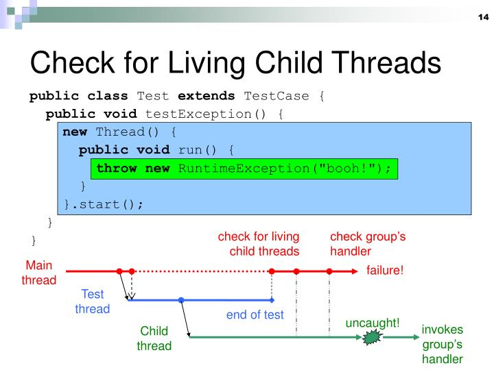 Check for Living Child Threads