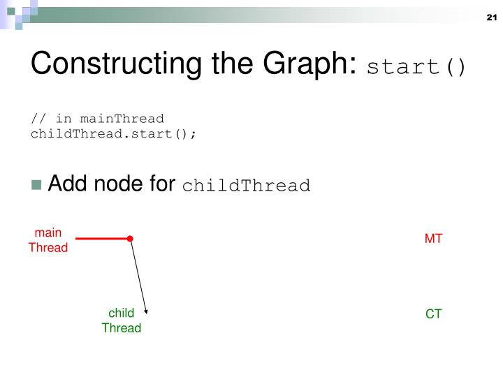 Constructing the Graph:
