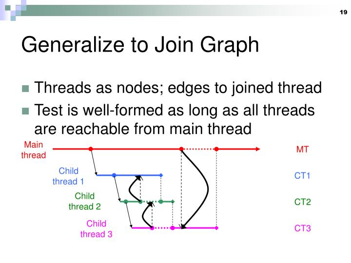 Generalize to Join Graph