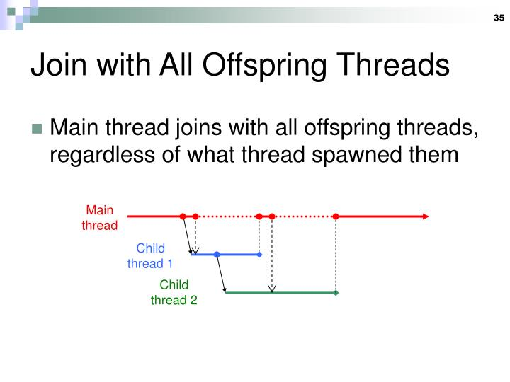 Join with All Offspring Threads