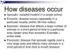 how diseases occur