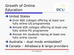 growth of online education