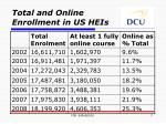 total and online enrollment in us heis