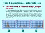 fasi di un indagine epidemiologica5