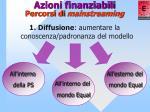 azioni finanziabili percorsi di mainstreaming