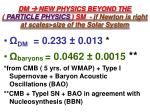 dm new physics beyond the particle physics sm if newton is right at scales size of the solar system
