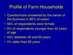 profile of farm households