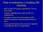 role of institutions in enabling rd activities
