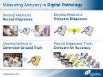 measuring accuracy in digital pathology