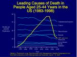 leading causes of death in people aged 25 44 years in the us 1983 1998