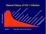 natural history of hiv 1 infection