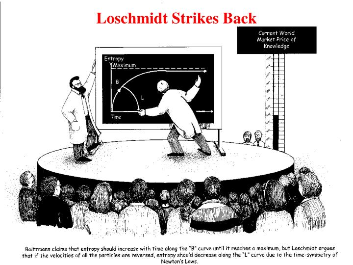 Loschmidt Strikes Back