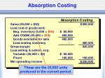 absorption costing1