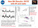 new bh results rxte with ir and radio