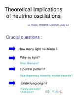 theoretical implications of neutrino oscillations