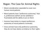 regan the case for animal rights