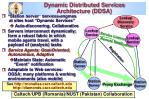 dynamic distributed services architecture ddsa