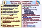 gae workshop components and services gae task lifecycle