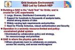 grid analysis environment r d led by caltech hep