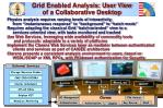 grid enabled analysis user view of a collaborative desktop