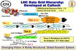 lhc data grid hierarchy developed at caltech