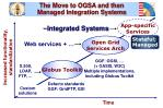 the move to ogsa and then managed integration systems