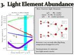 3 light element abundance