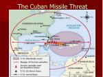 the cuban missile threat