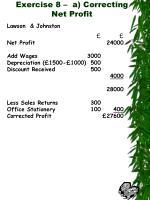 exercise 8 a correcting net profit