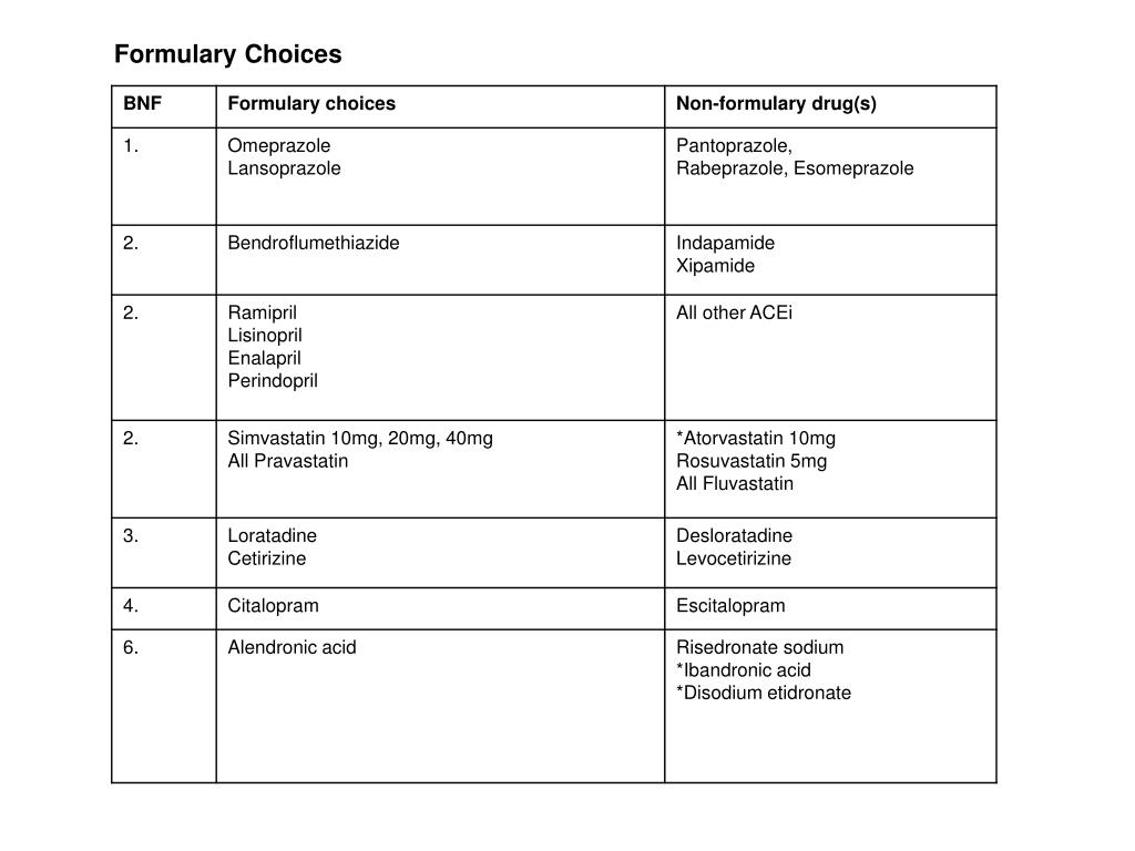 PPT   Prescribing Programme Budgeting and Prescribing Incentive ...