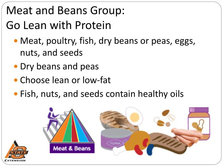Meat and Beans Group: