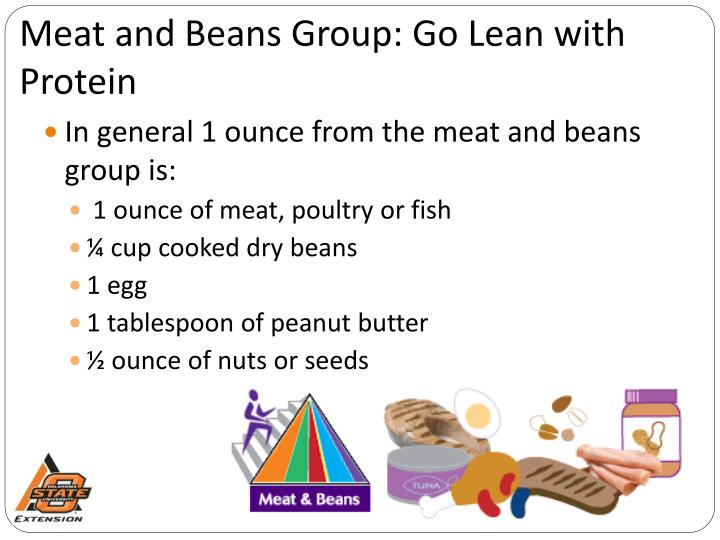 Meat and Beans Group: Go Lean with Protein
