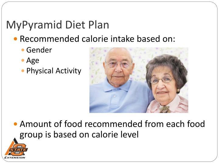 MyPyramid Diet Plan