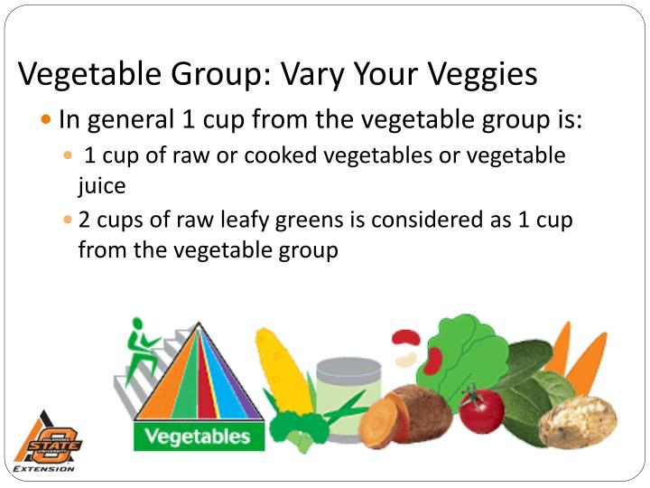 Vegetable Group: Vary Your Veggies