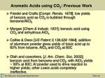 aromatic acids using co 2 previous work