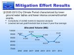 mitigation effort results2